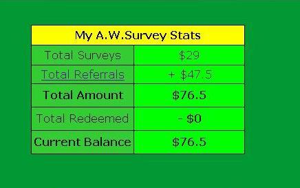 aw-survey-paga